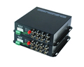 Video Optical Transmitter & Receiver